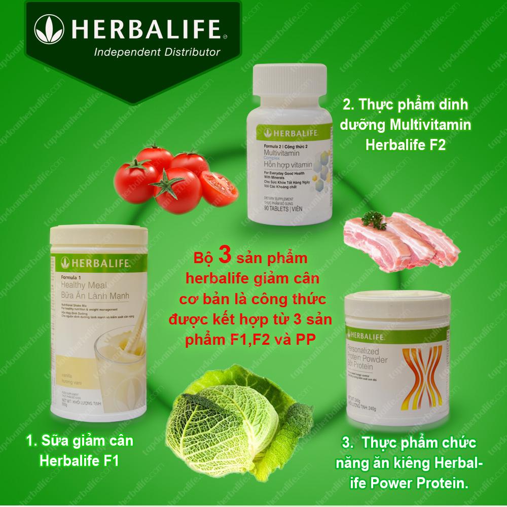 Tác dụng của bộ 3 giảm cân Herbalife cơ bản