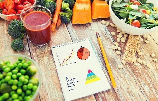 Tăng calo – nguyên tắc phát triển cơ bắp