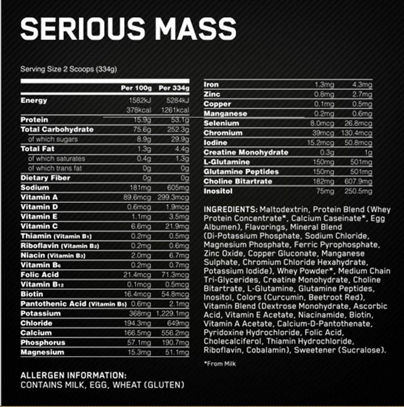 bảng thành phần serious mass