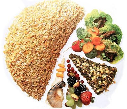 Thực phẩm tốt cho người tập thể hình 1